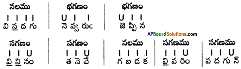 AP SSC 10th Class Telugu Solutions Chapter 12 చిత్రగ్రీవం 3