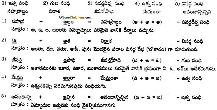 AP SSC 10th Class Telugu Solutions Chapter 7 మా ప్రయత్నం 4