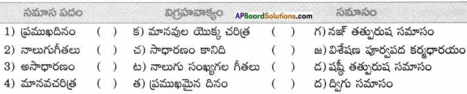 AP SSC 10th Class Telugu Solutions Chapter 9 మాణిక్యవీణ 2