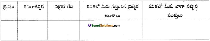 AP SSC 10th Class Telugu Solutions Chapter 9 మాణిక్యవీణ 5