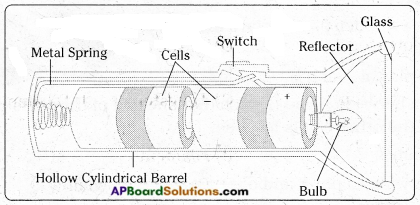 AP Board 6th Class Science Important Questions Chapter 10 Basic Electric Circuits 13