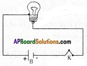 AP Board 6th Class Science Important Questions Chapter 10 Basic Electric Circuits 3