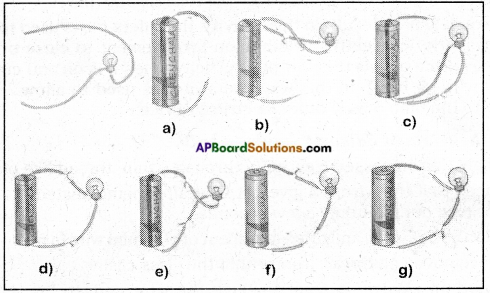 AP Board 6th Class Science Important Questions Chapter 10 Basic Electric Circuits 9