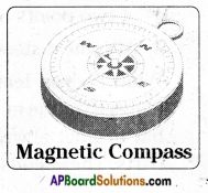 AP Board 6th Class Science Important Questions Chapter 6 Fun with Magnets 5