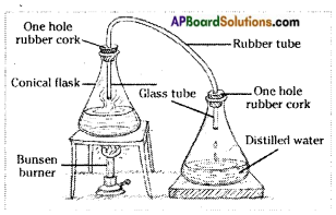 AP Board 6th Class Science Solutions Chapter 5 Materials Separating Methods 1