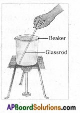 AP Board 6th Class Science Solutions Chapter 5 Materials Separating Methods 10