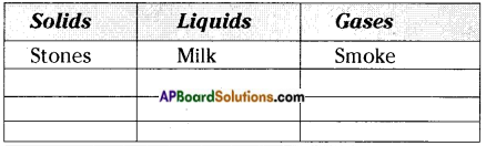 AP Board 6th Class Science Solutions Chapter 5 Materials Separating Methods 5