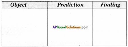 AP Board 6th Class Science Solutions Chapter 5 Materials Separating Methods 6
