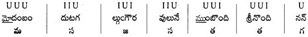 AP Board 9th Class Telugu Solutions Chapter 1 శాంతికాంక్ష 6