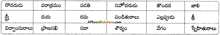 AP Board 9th Class Telugu Solutions Chapter 6 ప్రబోధం 1