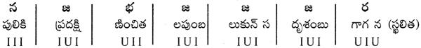 AP Board 9th Class Telugu Solutions Chapter 7 ససేమిరా 2