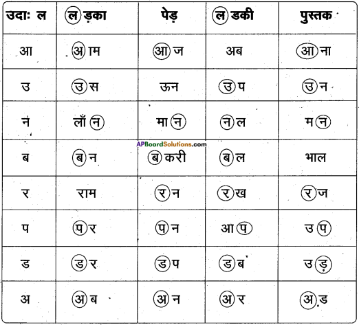 AP Board 6th Class Hindi Solutions सन्नद्धता कार्यक्रम Chapter 1 पाठशाला में पहला दिन 6