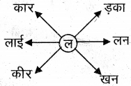 AP Board 6th Class Hindi Solutions Chapter 2 तितली 22