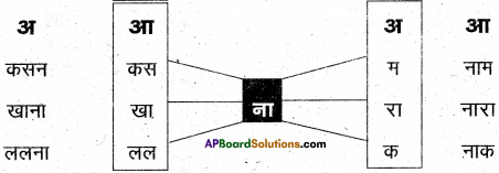 AP Board 6th Class Hindi Solutions Chapter 2 तितली 24