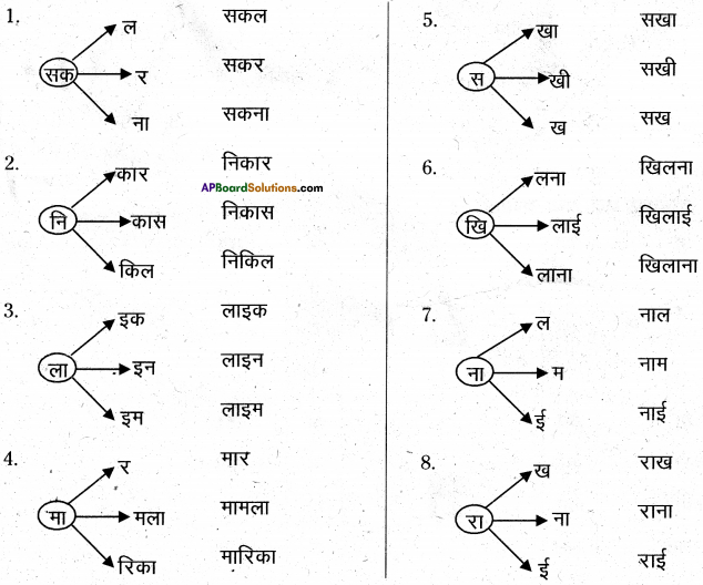 AP Board 6th Class Hindi Solutions Chapter 2 तितली 26