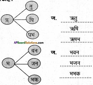 AP Board 6th Class Hindi Solutions Chapter 4 मेरा देश महान है 17