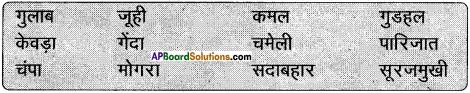 AP Board 6th Class Hindi Solutions Chapter 4 मेरा देश महान है 34