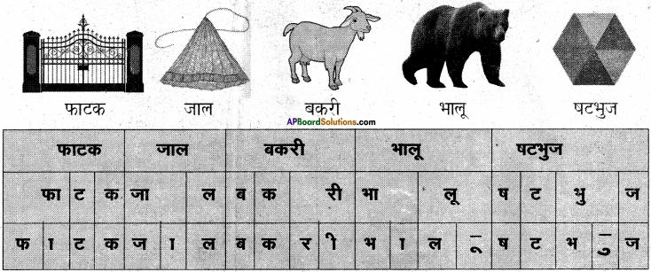 AP Board 6th Class Hindi Solutions Chapter 4 मेरा देश महान है 5