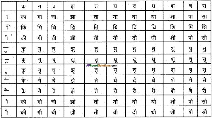 AP Board 6th Class Hindi Solutions Chapter 6 खिलौनेवाला 12