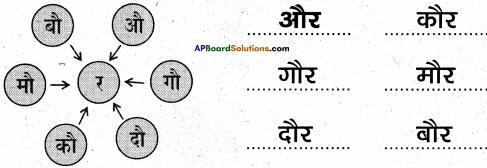 AP Board 6th Class Hindi Solutions Chapter 6 खिलौनेवाला 15