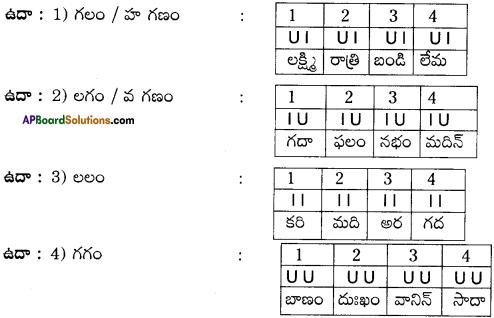 AP Board 8th Class Telugu Grammar 10
