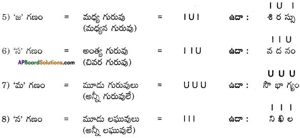 AP Board 8th Class Telugu Grammar 12