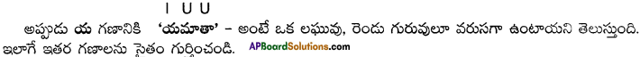 AP Board 8th Class Telugu Grammar 14