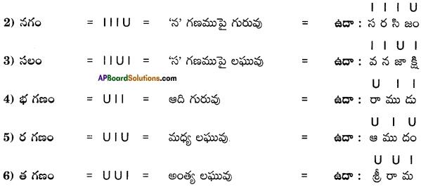 AP Board 8th Class Telugu Grammar 22