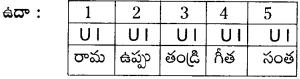 AP Board 8th Class Telugu Grammar 6