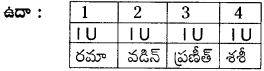 AP Board 8th Class Telugu Grammar 7
