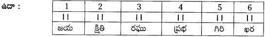 AP Board 8th Class Telugu Grammar 9