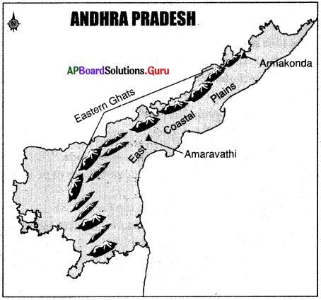 AP Board 6th Class Social Studies Important Questions Chapter 4 Land Forms – Andhra Pradesh 2