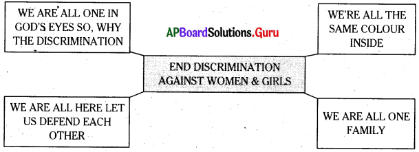AP Board 6th Class Social Studies Solutions Chapter 12 Towards Equality 4