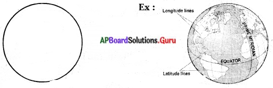 AP Board 6th Class Social Studies Solutions Chapter 2 Globe – Model of the Earth 1