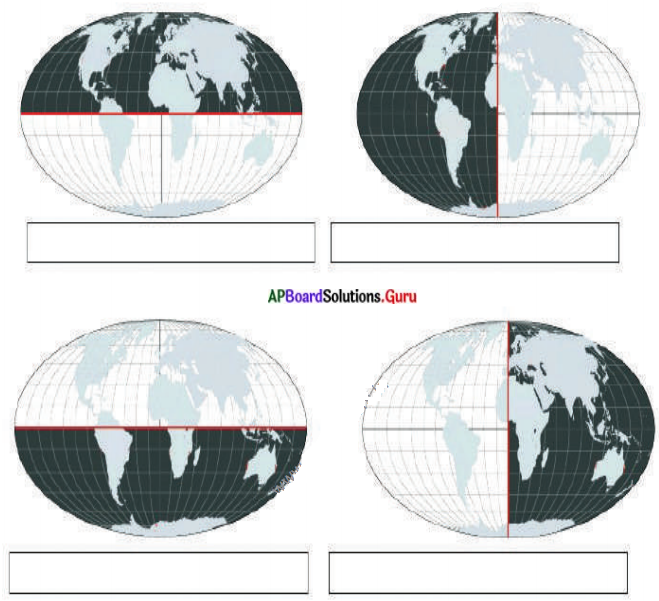 AP Board 6th Class Social Studies Solutions Chapter 2 Globe – Model of the Earth 2