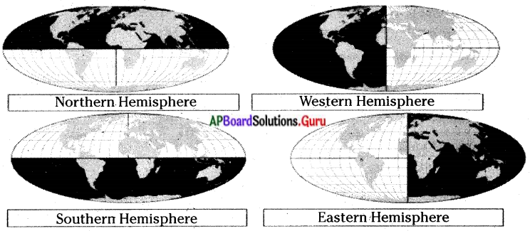 AP Board 6th Class Social Studies Solutions Chapter 2 Globe – Model of the Earth 3