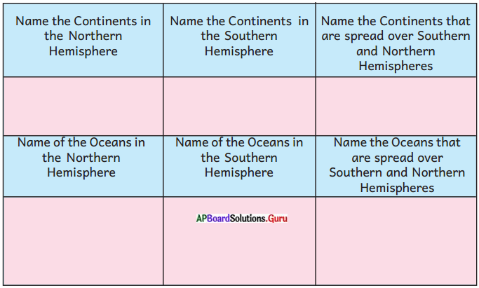 AP Board 6th Class Social Studies Solutions Chapter 2 Globe – Model of the Earth 5