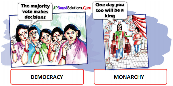 AP Board 6th Class Social Studies Solutions Chapter 9 Government 11