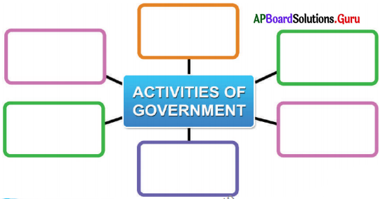 AP Board 6th Class Social Studies Solutions Chapter 9 Government 8