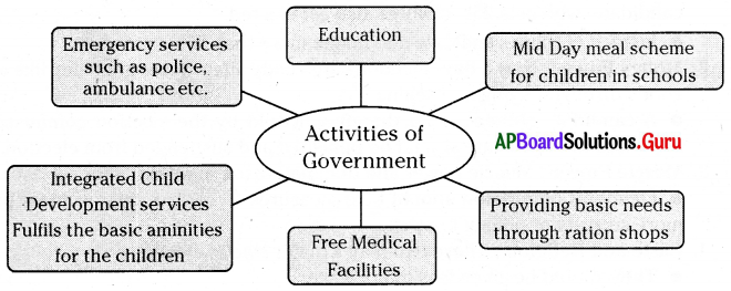 AP Board 6th Class Social Studies Solutions Chapter 9 Government 9