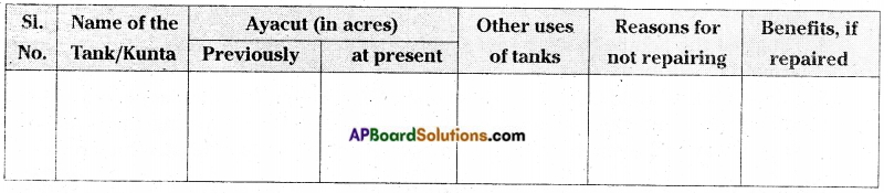 AP Board 7th Class Social Studies Solutions Chapter 3 Tanks and Ground Water 5