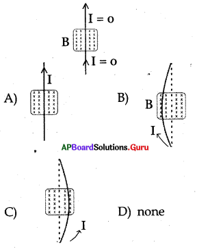 AP 10th Class Physical Science Bits Chapter 10 Electromagnetism 4