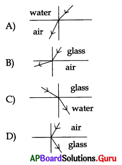 AP 10th Class Physical Science Bits Chapter 3 Refraction of Light at Plane Surfaces 2