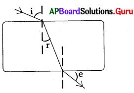 AP 10th Class Physical Science Bits Chapter 3 Refraction of Light at Plane Surfaces 5