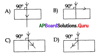 AP 10th Class Physical Science Bits Chapter 3 Refraction of Light at Plane Surfaces 6