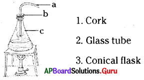 AP 6th Class Science Bits Chapter 5 Materials Separating Methods with Answers 3