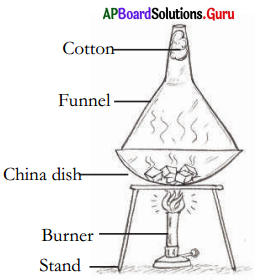 AP 6th Class Science Bits Chapter 5 Materials Separating Methods with Answers 4