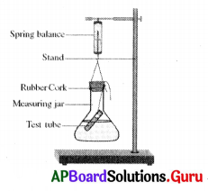 AP 9th Class Physical Science Bits Chapter 4 Atoms and Molecules 1