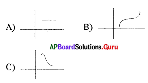 AP 8th Class Maths Bits Chapter 7 Frequency Distribution Tables and Graphs with Answers 7