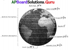 AP 9th Class Social Bits Chapter 1 Our Earth with Answers 3